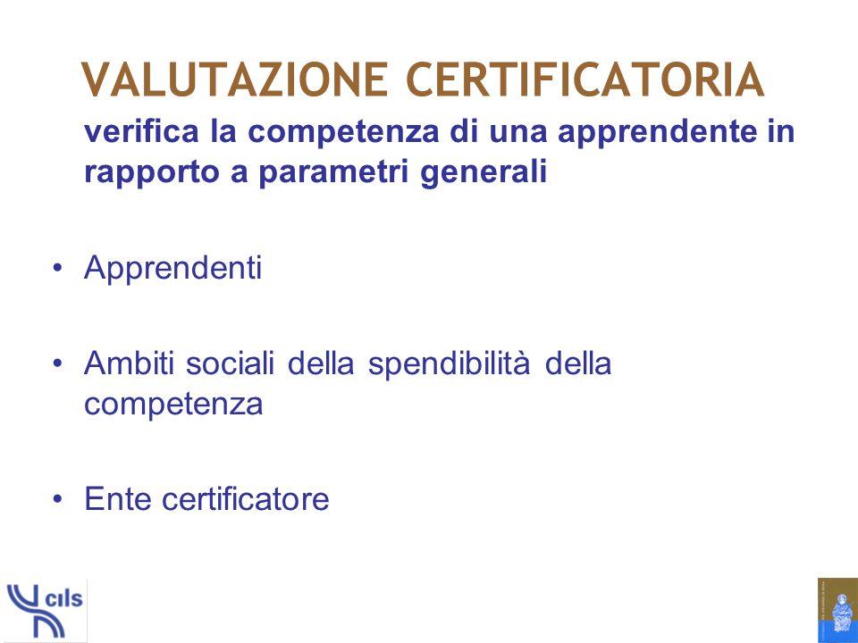 VALUTAZIONE CERTIFICATORIA verifica la competenza di una apprendente in rapporto a parametri generali Apprendenti Ambiti sociali della spendibilità della competenza Ente certificatore