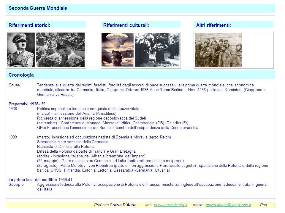 Prof.ssa Grazia DAuria - web: www.graziadauria.it - mailto: grazia.dauria@istruzione.it Pag. 1www.graziadauria.itgrazia.dauria@istruzione.it Seconda G