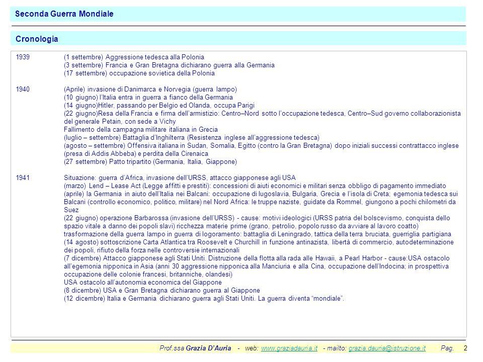 Prof.ssa Grazia DAuria - web: www.graziadauria.it - mailto: grazia.dauria@istruzione.it Pag. 2www.graziadauria.itgrazia.dauria@istruzione.it 1939(1 se