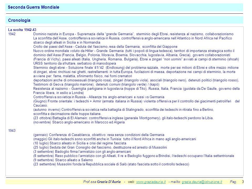 Prof.ssa Grazia DAuria - web: www.graziadauria.it - mailto: grazia.dauria@istruzione.it Pag. 3www.graziadauria.itgrazia.dauria@istruzione.it La svolta