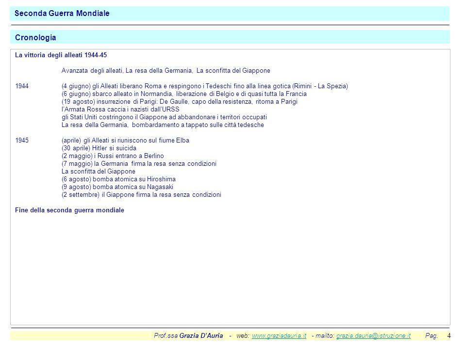 Prof.ssa Grazia DAuria - web: www.graziadauria.it - mailto: grazia.dauria@istruzione.it Pag. 4www.graziadauria.itgrazia.dauria@istruzione.it La vittor