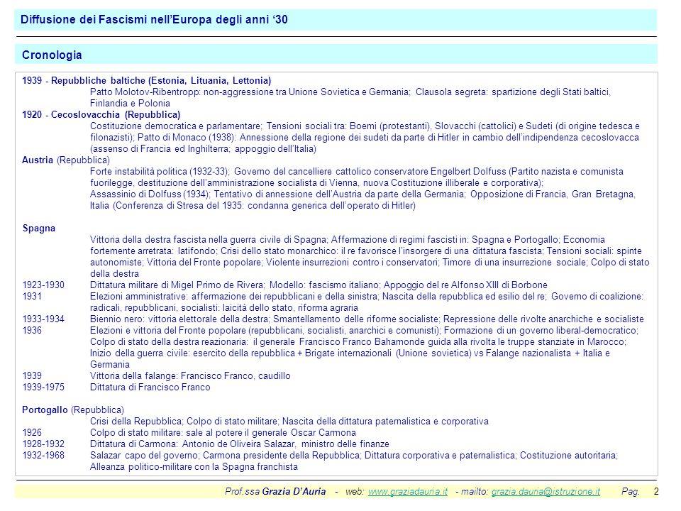 Prof.ssa Grazia DAuria - web: www.graziadauria.it - mailto: grazia.dauria@istruzione.it Pag. 2www.graziadauria.itgrazia.dauria@istruzione.it 1939 - Re