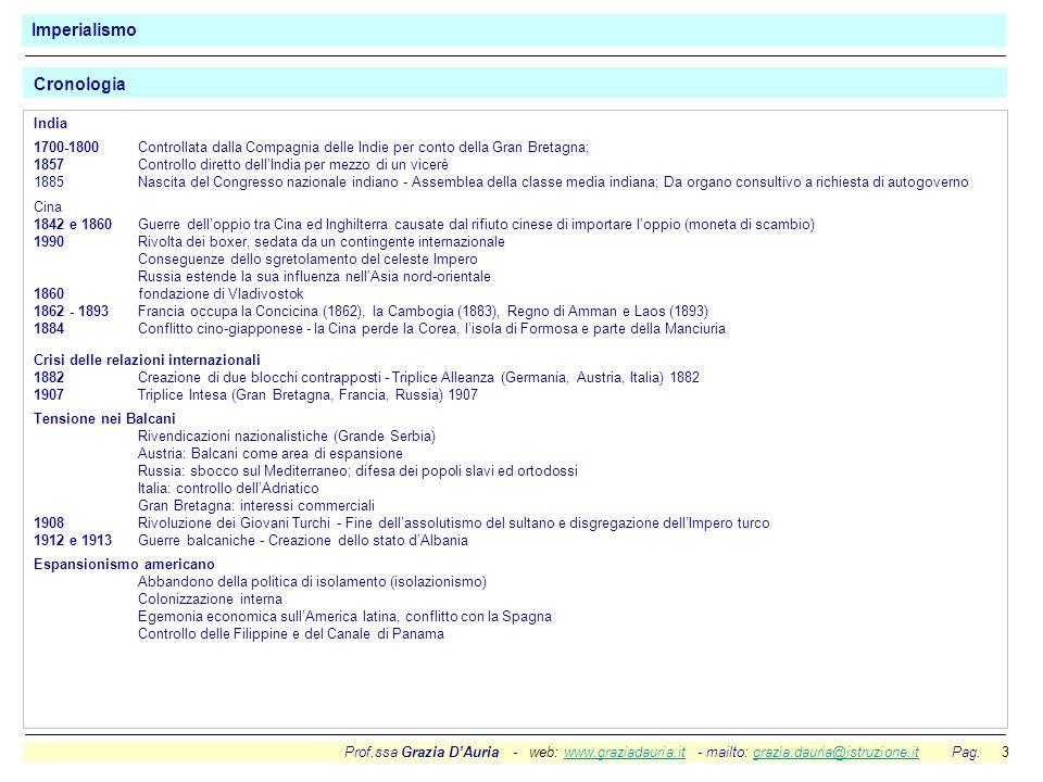 Prof.ssa Grazia DAuria - web: www.graziadauria.it - mailto: grazia.dauria@istruzione.it Pag. 3www.graziadauria.itgrazia.dauria@istruzione.it India 170