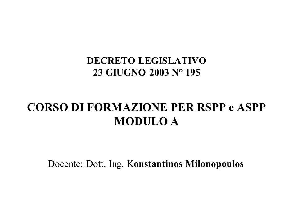 DECRETO LEGISLATIVO 23 GIUGNO 2003 N° 195 CORSO DI FORMAZIONE PER RSPP e ASPP MODULO A Docente: Dott. Ing. Konstantinos Milonopoulos