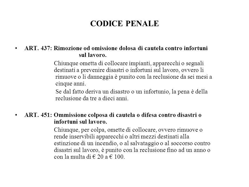 CODICE PENALE ART. 437: Rimozione od omissione dolosa di cautela contro infortuni sul lavoro. Chiunque ometta di collocare impianti, apparecchi o segn