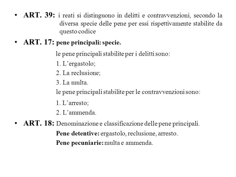 ART. 39: i reati si distinguono in delitti e contravvenzioni, secondo la diversa specie delle pene per essi rispettivamente stabilite da questo codice