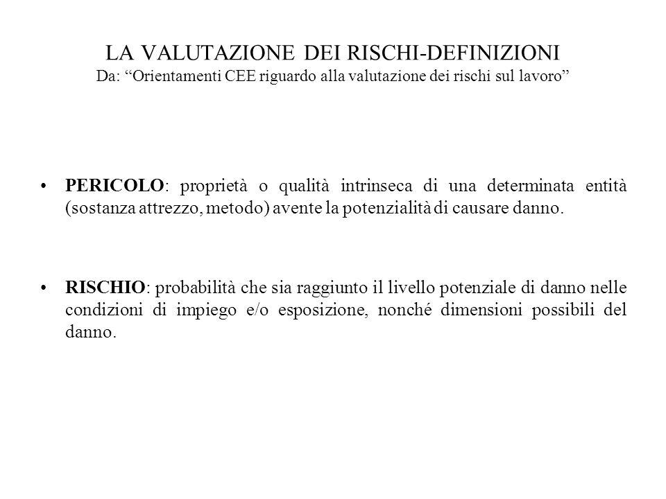 LA VALUTAZIONE DEI RISCHI-DEFINIZIONI Da: Orientamenti CEE riguardo alla valutazione dei rischi sul lavoro PERICOLO: proprietà o qualità intrinseca di