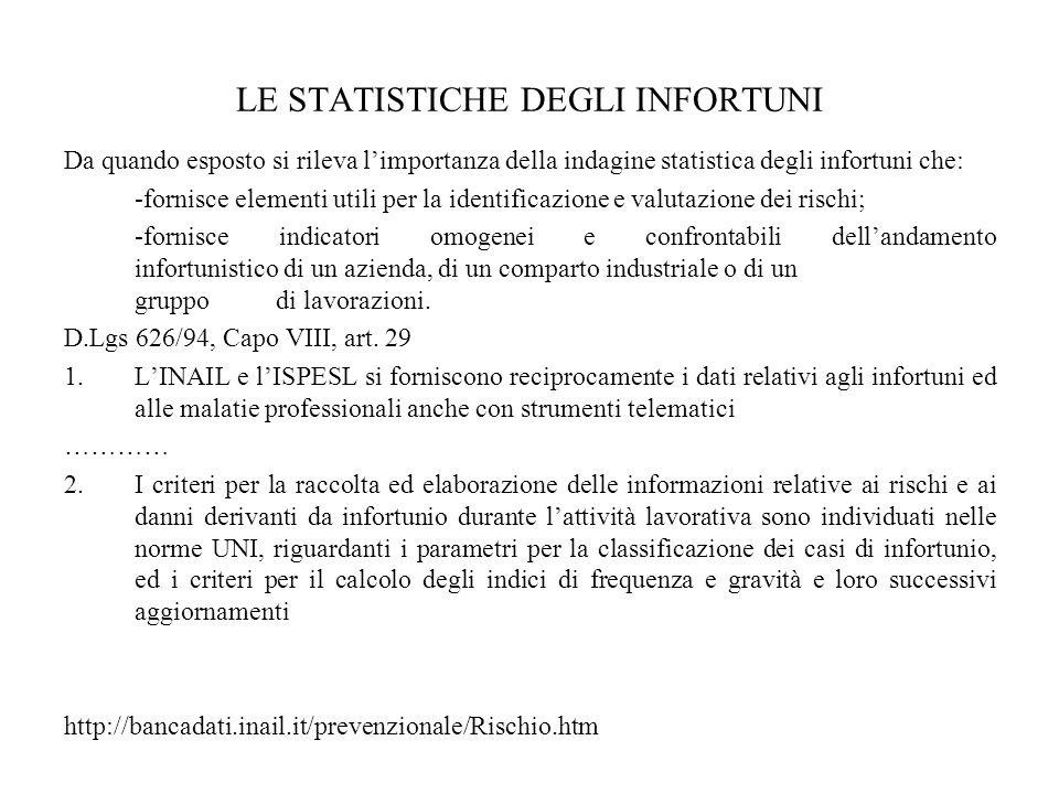 LE STATISTICHE DEGLI INFORTUNI Da quando esposto si rileva limportanza della indagine statistica degli infortuni che: -fornisce elementi utili per la