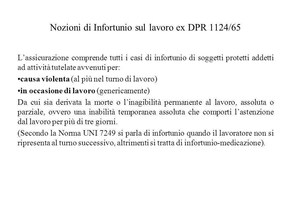 Nozioni di Infortunio sul lavoro ex DPR 1124/65 Lassicurazione comprende tutti i casi di infortunio di soggetti protetti addetti ad attività tutelate