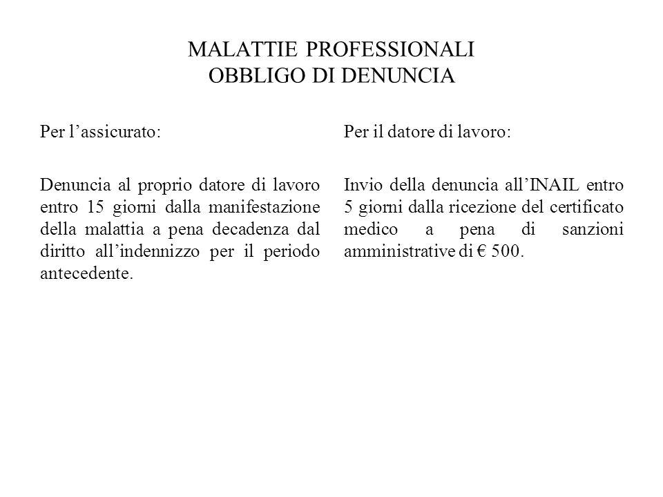 MALATTIE PROFESSIONALI OBBLIGO DI DENUNCIA Per lassicurato: Denuncia al proprio datore di lavoro entro 15 giorni dalla manifestazione della malattia a