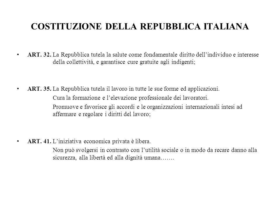 COSTITUZIONE DELLA REPUBBLICA ITALIANA ART. 32. La Repubblica tutela la salute come fondamentale diritto dellindividuo e interesse della collettività,