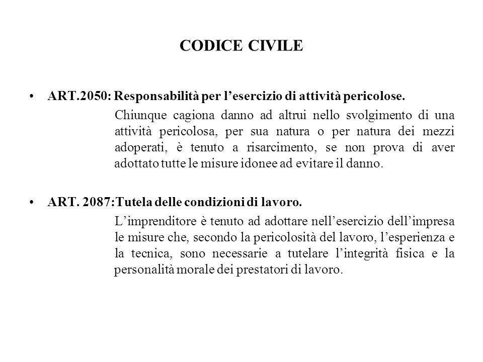 CODICE CIVILE ART.2050: Responsabilità per lesercizio di attività pericolose. Chiunque cagiona danno ad altrui nello svolgimento di una attività peric