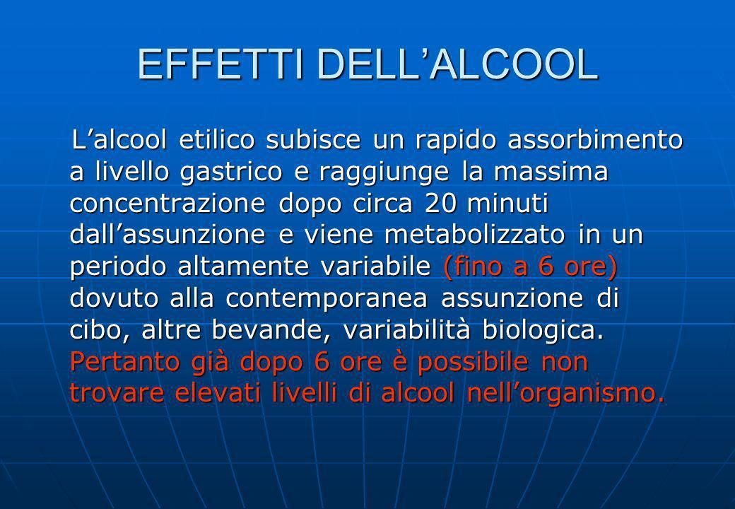 EFFETTI DELLALCOOL Lalcool etilico subisce un rapido assorbimento a livello gastrico e raggiunge la massima concentrazione dopo circa 20 minuti dallas