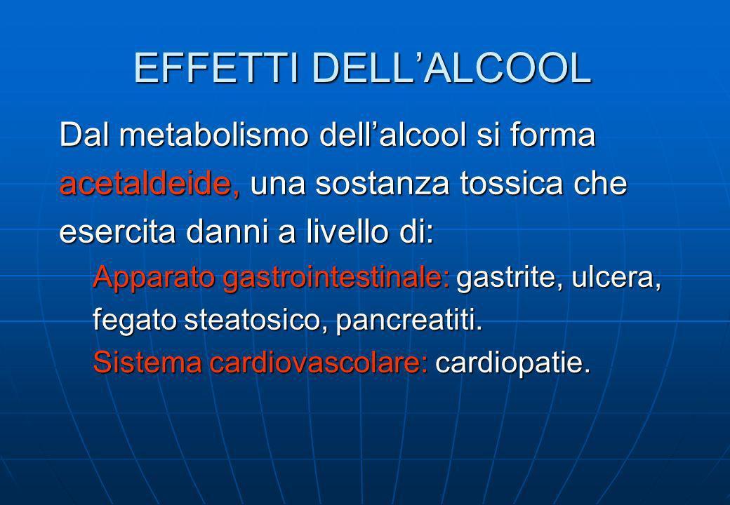 EFFETTI DELLALCOOL Dal metabolismo dellalcool si forma acetaldeide, una sostanza tossica che esercita danni a livello di: Apparato gastrointestinale: