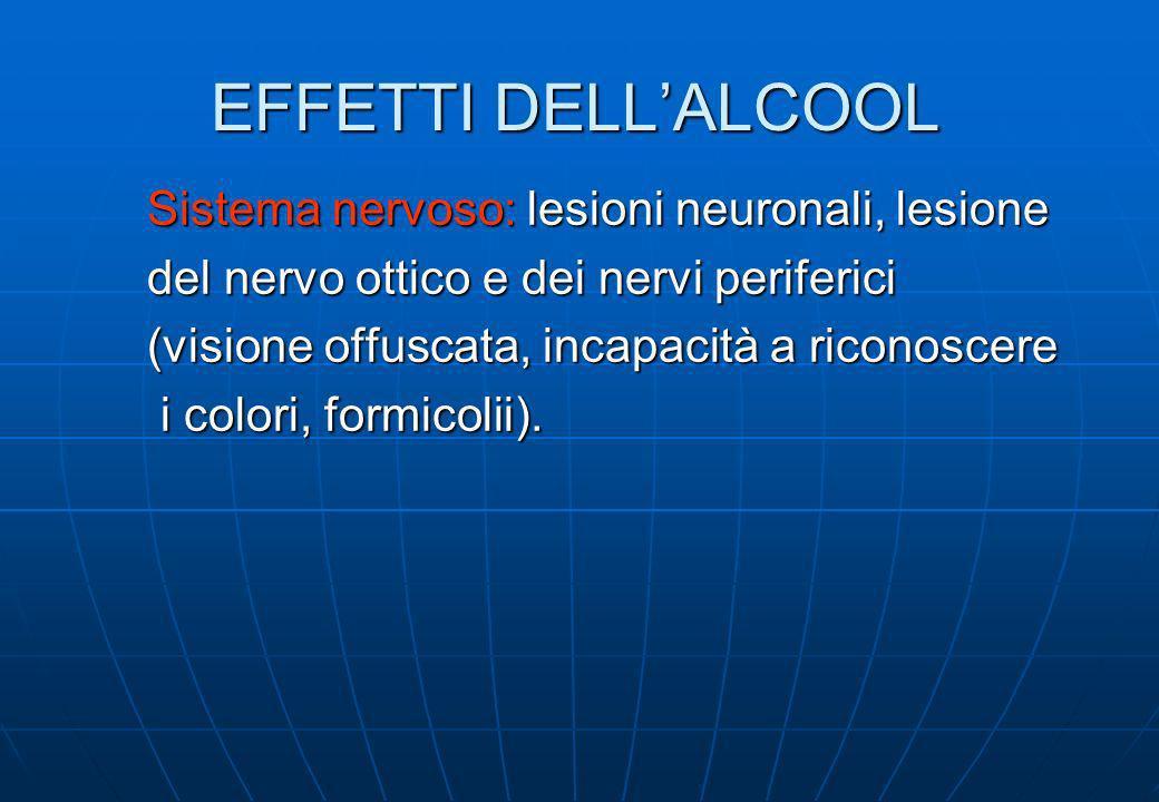 EFFETTI DELLALCOOL Sistema nervoso: lesioni neuronali, lesione del nervo ottico e dei nervi periferici (visione offuscata, incapacità a riconoscere i