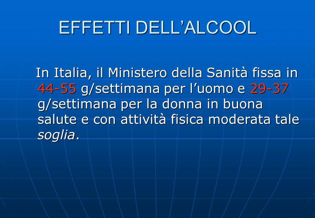 EFFETTI DELLALCOOL In Italia, il Ministero della Sanità fissa in 44-55 g/settimana per luomo e 29-37 g/settimana per la donna in buona salute e con at