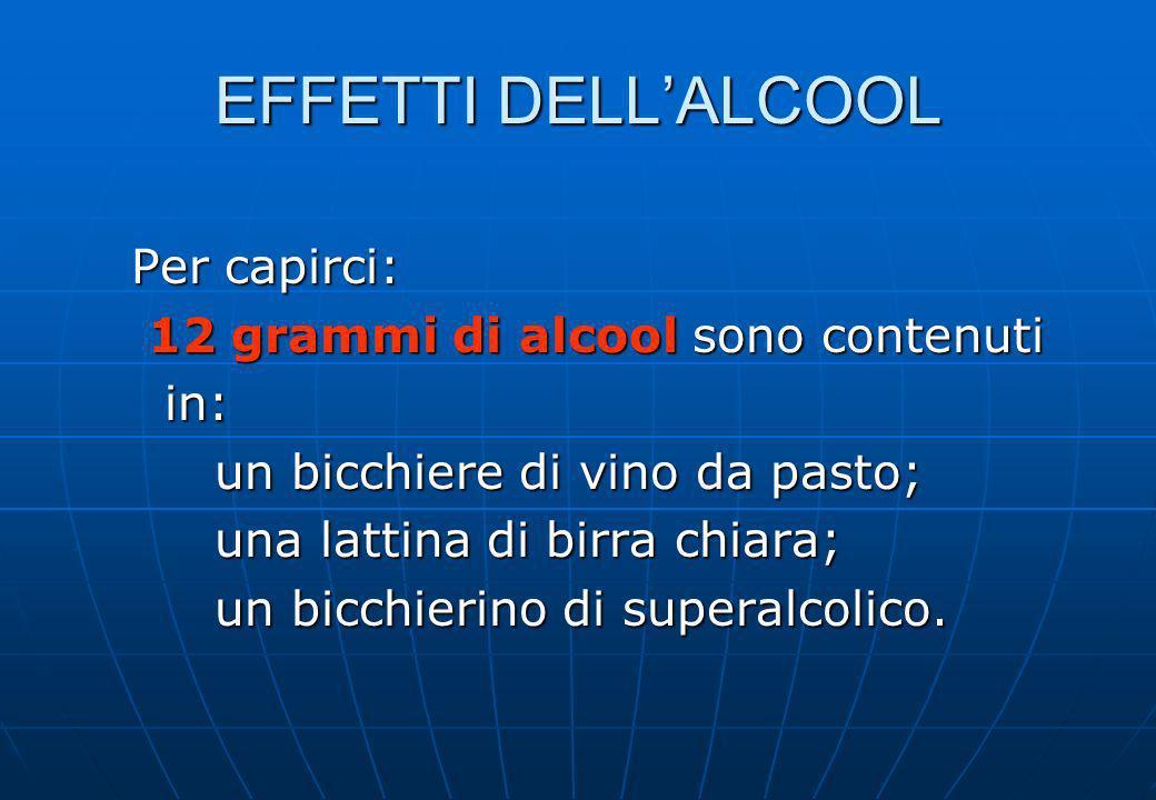 EFFETTI DELLALCOOL Per capirci: Per capirci: 12 grammi di alcool sono contenuti 12 grammi di alcool sono contenuti in: in: un bicchiere di vino da pas