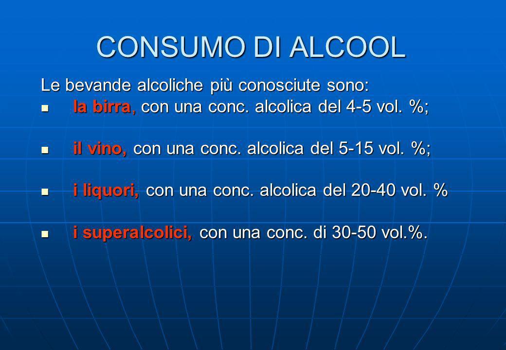 CONSUMO DI ALCOOL In Italia vengono consumati: birra, 21% dei consumi alcolici; birra, 21% dei consumi alcolici; vino, 60% dei consumi alcolici; vino, 60% dei consumi alcolici;