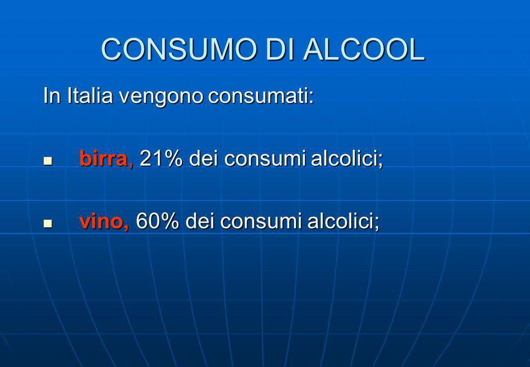 CONSUMO DI ALCOOL In Italia vengono consumati: birra, 21% dei consumi alcolici; birra, 21% dei consumi alcolici; vino, 60% dei consumi alcolici; vino,