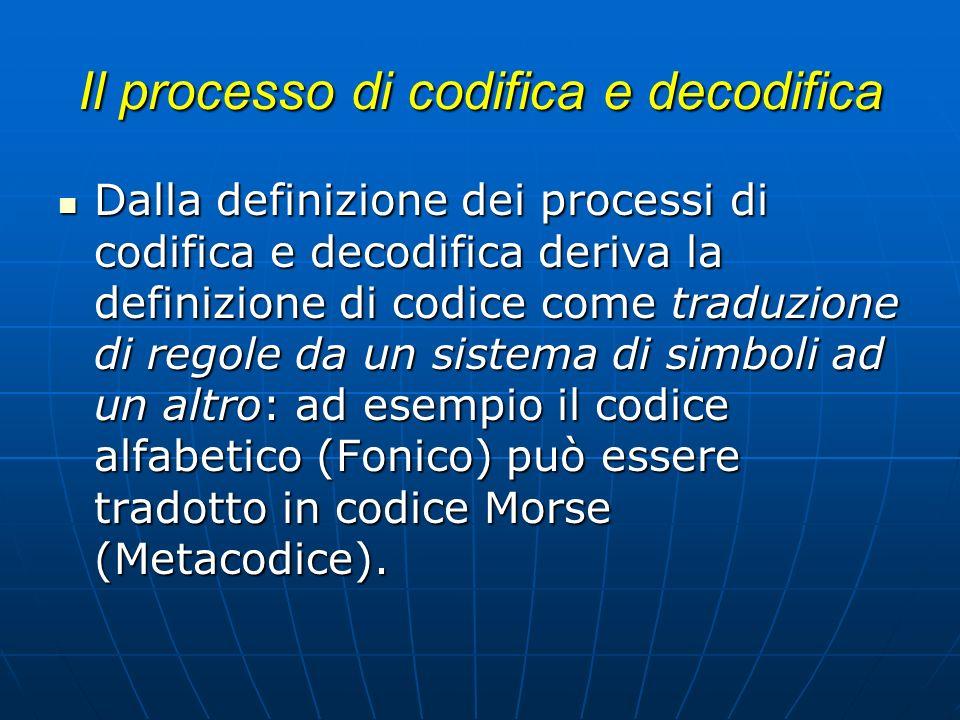 Il processo di codifica e decodifica Dalla definizione dei processi di codifica e decodifica deriva la definizione di codice come traduzione di regole
