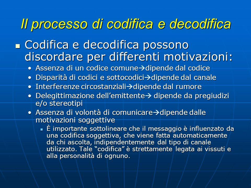 Il processo di codifica e decodifica Codifica e decodifica possono discordare per differenti motivazioni: Codifica e decodifica possono discordare per