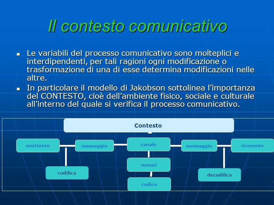 Il contesto comunicativo Le variabili del processo comunicativo sono molteplici e interdipendenti, per tali ragioni ogni modificazione o trasformazion