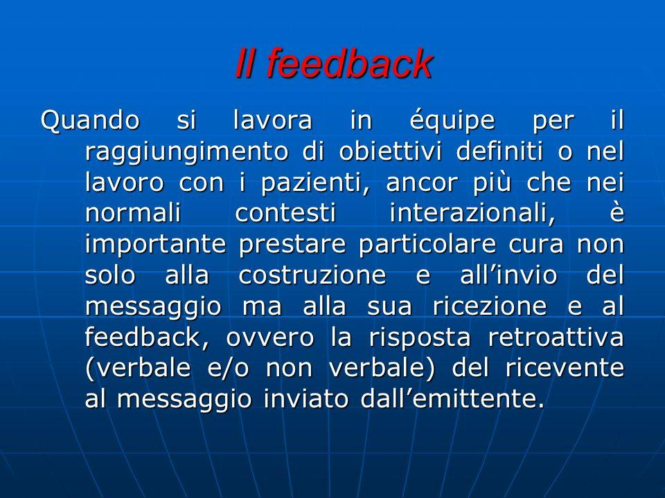 Il feedback Quando si lavora in équipe per il raggiungimento di obiettivi definiti o nel lavoro con i pazienti, ancor più che nei normali contesti int