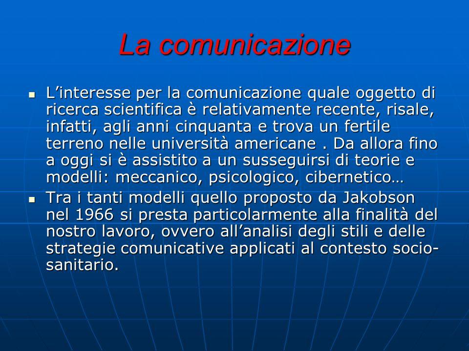 La comunicazione Linteresse per la comunicazione quale oggetto di ricerca scientifica è relativamente recente, risale, infatti, agli anni cinquanta e