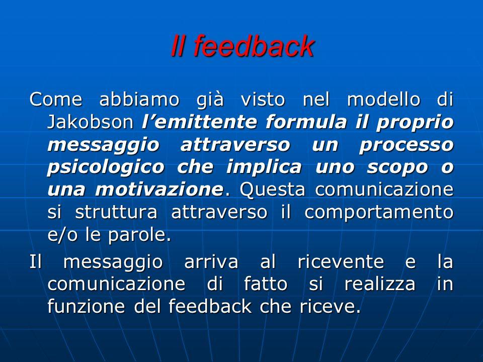 Il feedback Come abbiamo già visto nel modello di Jakobson lemittente formula il proprio messaggio attraverso un processo psicologico che implica uno