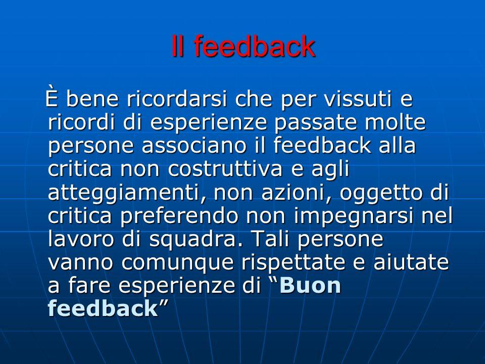 Il feedback È bene ricordarsi che per vissuti e ricordi di esperienze passate molte persone associano il feedback alla critica non costruttiva e agli