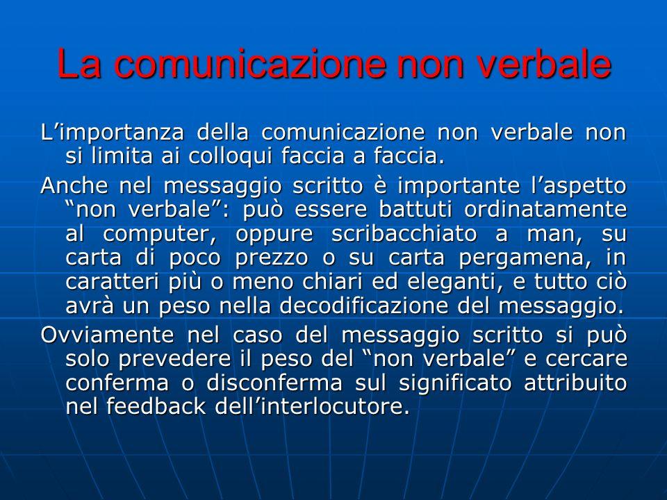 La comunicazione non verbale Limportanza della comunicazione non verbale non si limita ai colloqui faccia a faccia. Anche nel messaggio scritto è impo