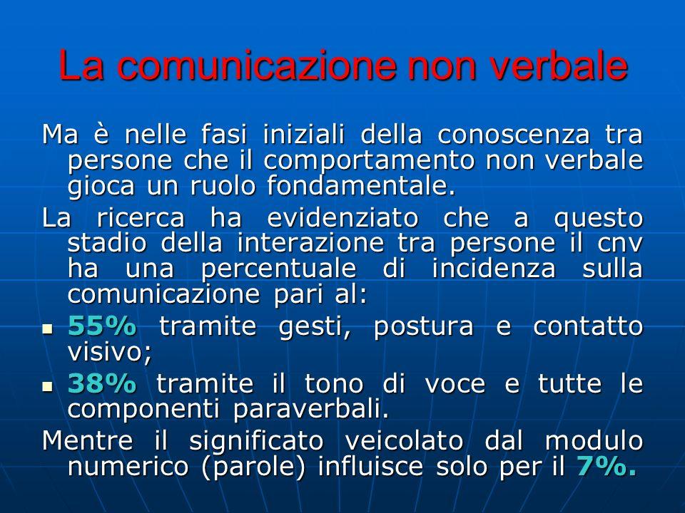 La comunicazione non verbale Ma è nelle fasi iniziali della conoscenza tra persone che il comportamento non verbale gioca un ruolo fondamentale. La ri