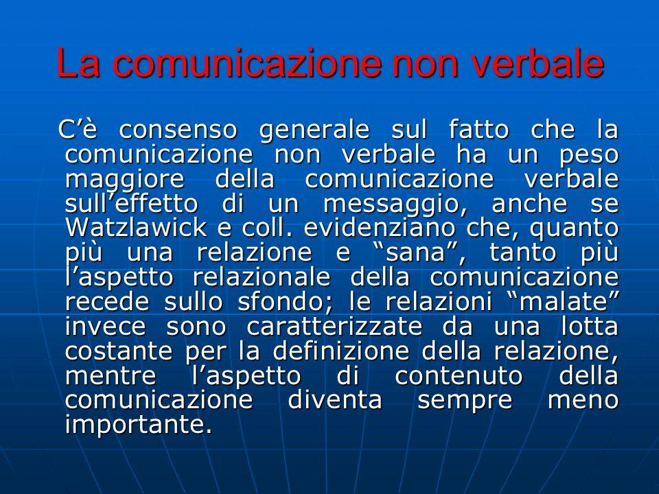 La comunicazione non verbale Cè consenso generale sul fatto che la comunicazione non verbale ha un peso maggiore della comunicazione verbale sulleffet