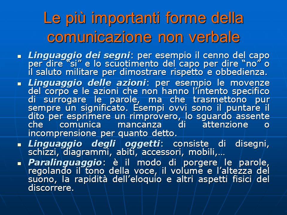 Le più importanti forme della comunicazione non verbale Linguaggio dei segni: per esempio il cenno del capo per dire si e lo scuotimento del capo per