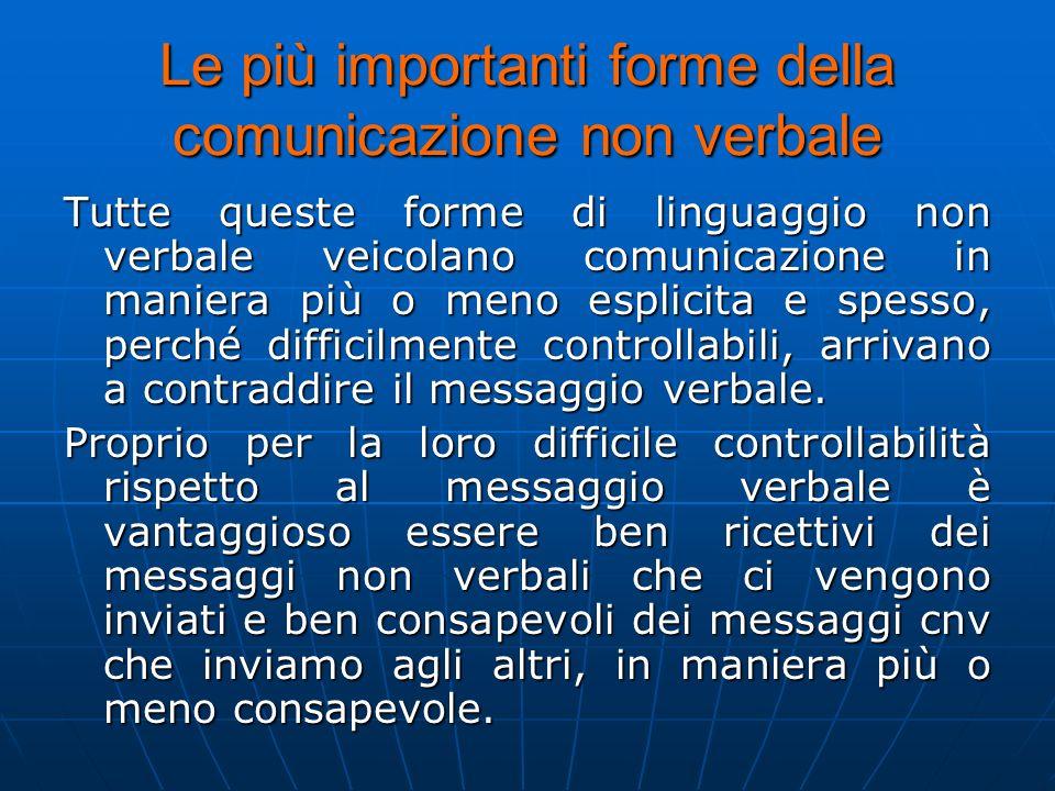 Le più importanti forme della comunicazione non verbale Tutte queste forme di linguaggio non verbale veicolano comunicazione in maniera più o meno esp