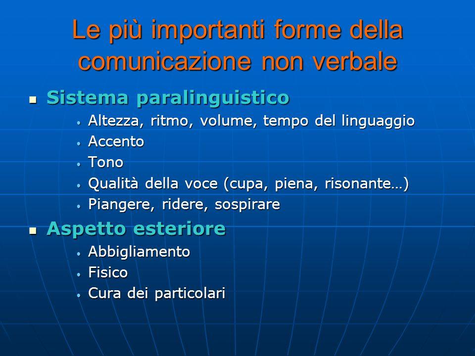 Le più importanti forme della comunicazione non verbale Sistema paralinguistico Altezza, ritmo, volume, tempo del linguaggio Accento Tono Qualità dell
