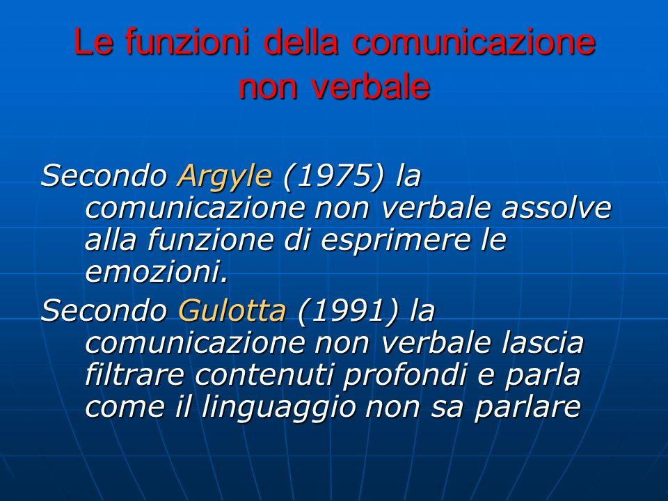 Le funzioni della comunicazione non verbale Secondo Argyle (1975) la comunicazione non verbale assolve alla funzione di esprimere le emozioni. Secondo