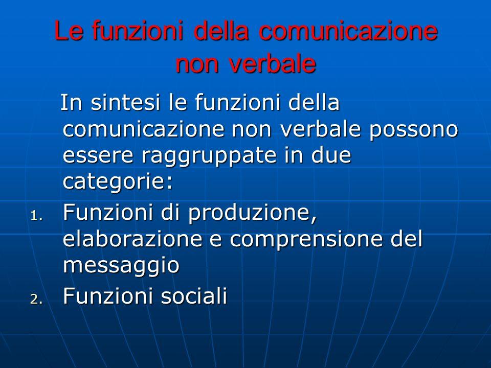 Le funzioni della comunicazione non verbale In sintesi le funzioni della comunicazione non verbale possono essere raggruppate in due categorie: In sin