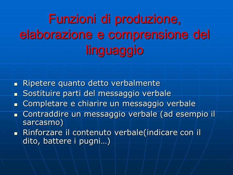 Funzioni di produzione, elaborazione e comprensione del linguaggio Ripetere quanto detto verbalmente Ripetere quanto detto verbalmente Sostituire part