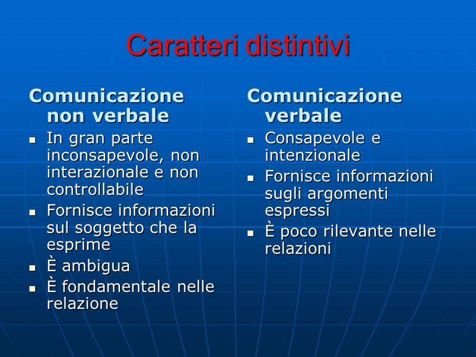 Caratteri distintivi Comunicazione non verbale In gran parte inconsapevole, non interazionale e non controllabile In gran parte inconsapevole, non int