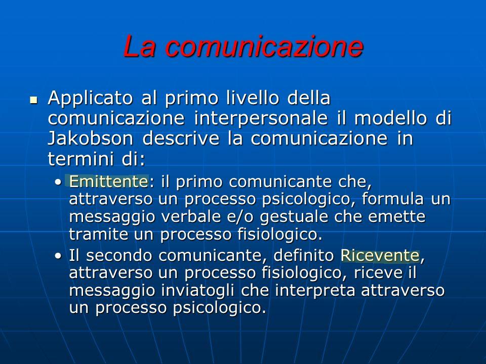 La comunicazione Applicato al primo livello della comunicazione interpersonale il modello di Jakobson descrive la comunicazione in termini di: Applica