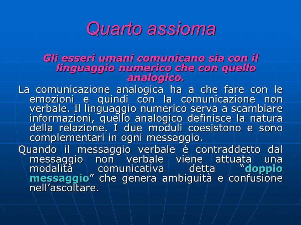 Quarto assioma Gli esseri umani comunicano sia con il linguaggio numerico che con quello analogico. La comunicazione analogica ha a che fare con le em