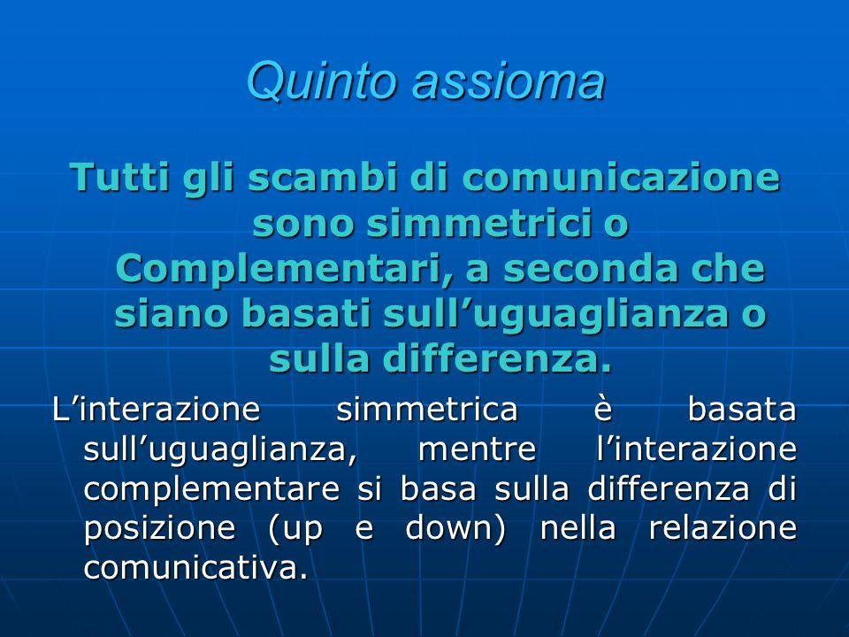 Quinto assioma Tutti gli scambi di comunicazione sono simmetrici o Complementari, a seconda che siano basati sulluguaglianza o sulla differenza. Linte