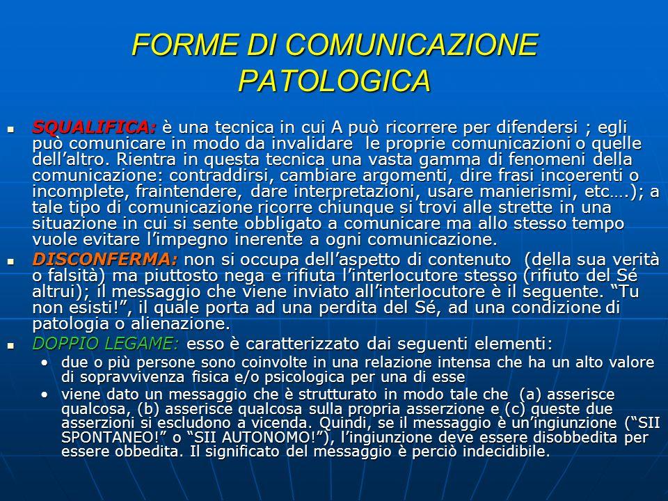 FORME DI COMUNICAZIONE PATOLOGICA SQUALIFICA: è una tecnica in cui A può ricorrere per difendersi ; egli può comunicare in modo da invalidare le propr