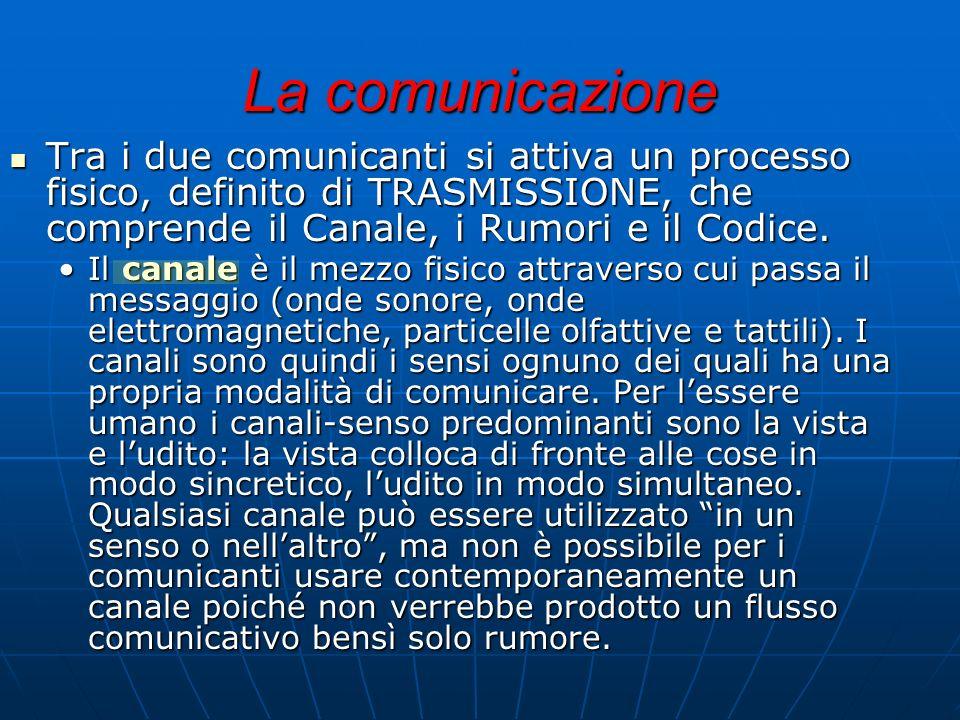 La comunicazione Tra i due comunicanti si attiva un processo fisico, definito di TRASMISSIONE, che comprende il Canale, i Rumori e il Codice. Tra i du