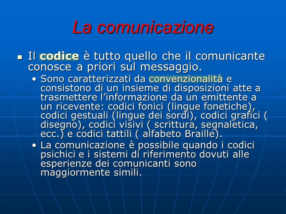La comunicazione Il codice è tutto quello che il comunicante conosce a priori sul messaggio. Il codice è tutto quello che il comunicante conosce a pri