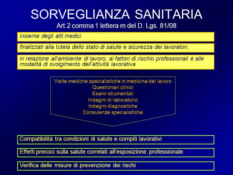 SORVEGLIANZA SANITARIA Art.2 comma 1 lettera m del D. Lgs. 81/08 insieme degli atti medici finalizzati alla tutela dello stato di salute e sicurezza d