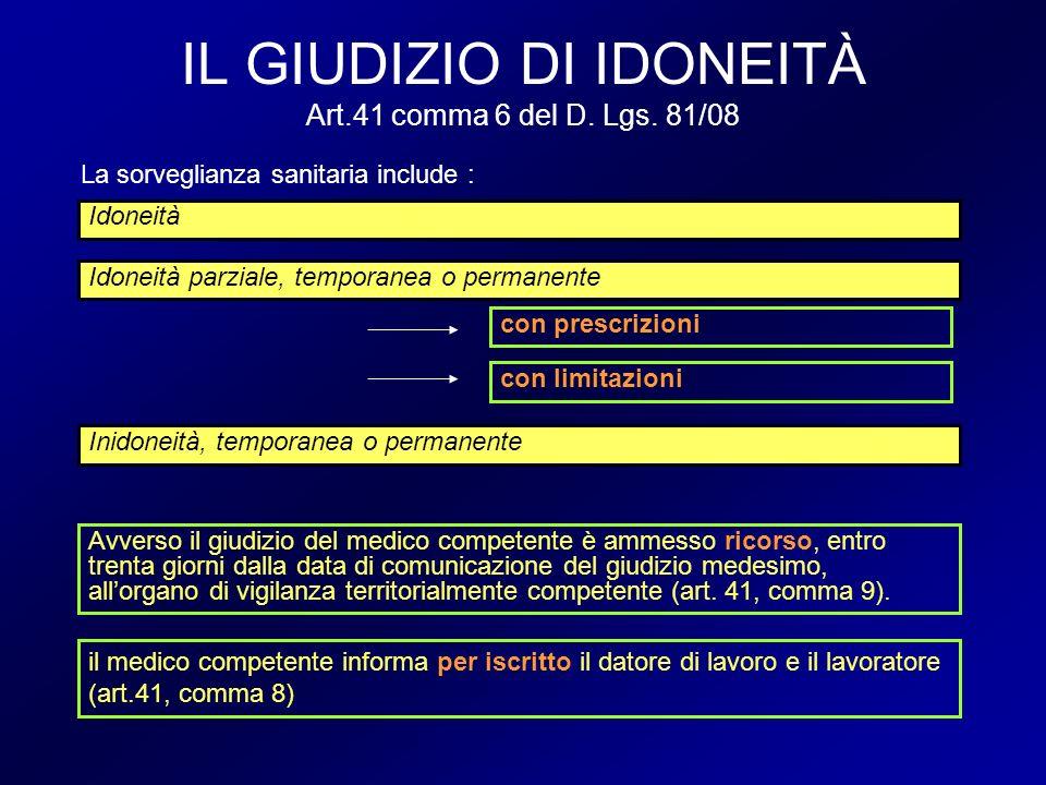 IL GIUDIZIO DI IDONEITÀ Art.41 comma 6 del D. Lgs. 81/08 Idoneità Idoneità parziale, temporanea o permanente Inidoneità, temporanea o permanente La so