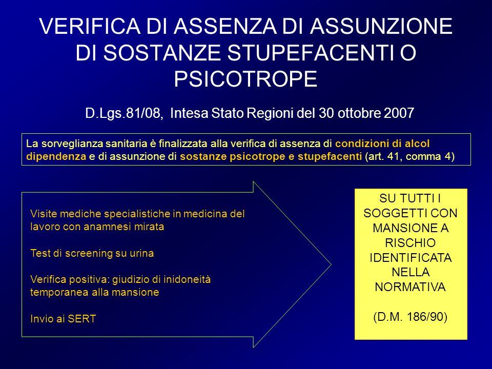 VERIFICA DI ASSENZA DI ASSUNZIONE DI SOSTANZE STUPEFACENTI O PSICOTROPE D.Lgs.81/08, Intesa Stato Regioni del 30 ottobre 2007 Visite mediche specialis