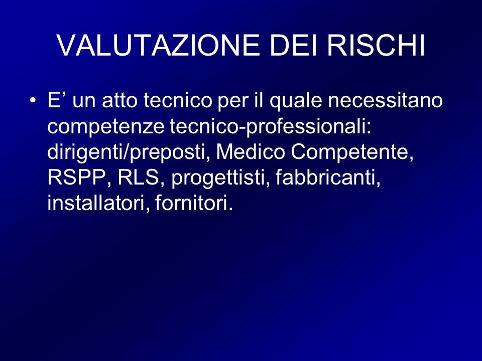 VALUTAZIONE DEI RISCHI E un atto tecnico per il quale necessitano competenze tecnico-professionali: dirigenti/preposti, Medico Competente, RSPP, RLS,